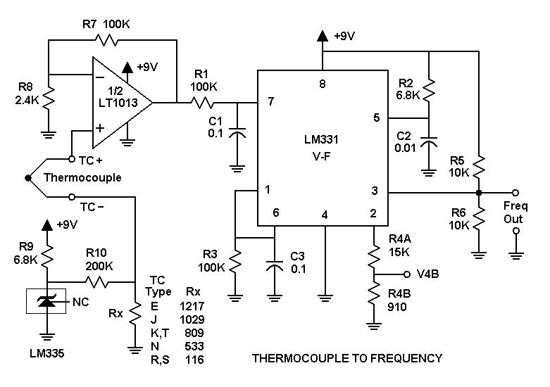 Daqarta - Sound Card Thermocouple To Frequency
